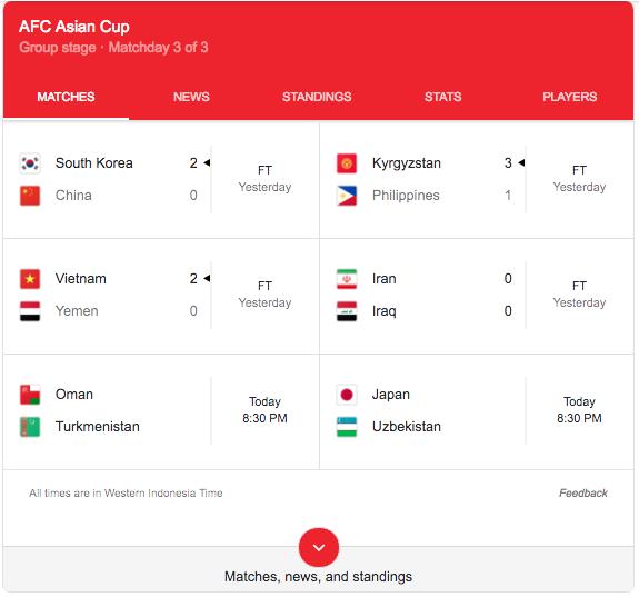 Skor Bola AFC Asian Cup