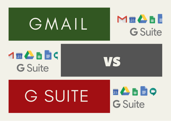 GSuite vs Gmail